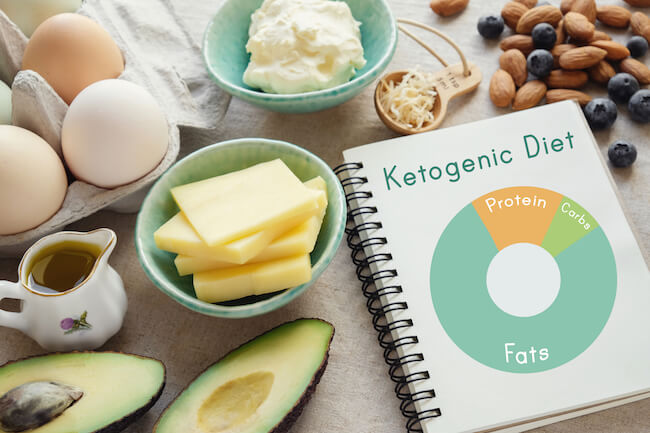 Wondering what foods you can eat on the Keto Diet? Bookmark our keto food list for an easy at-a-glance guide to starting a ketogenic diet!